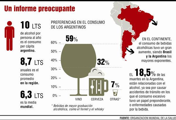 En que consiste la codificación del alcoholismo por el pinchazo